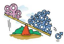 性别比例失衡 Gender Imbalance