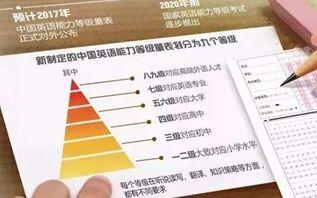 中国英语能力等级量表发布 看看自己在第几级?