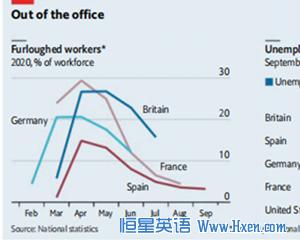 经济学人下载:欧洲的劳动力市场--已止痛
